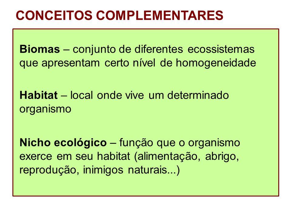 CONCEITOS COMPLEMENTARES Biomas – conjunto de diferentes ecossistemas que apresentam certo nível de homogeneidade Habitat – local onde vive um determinado organismo Nicho ecológico – função que o organismo exerce em seu habitat (alimentação, abrigo, reprodução, inimigos naturais...)
