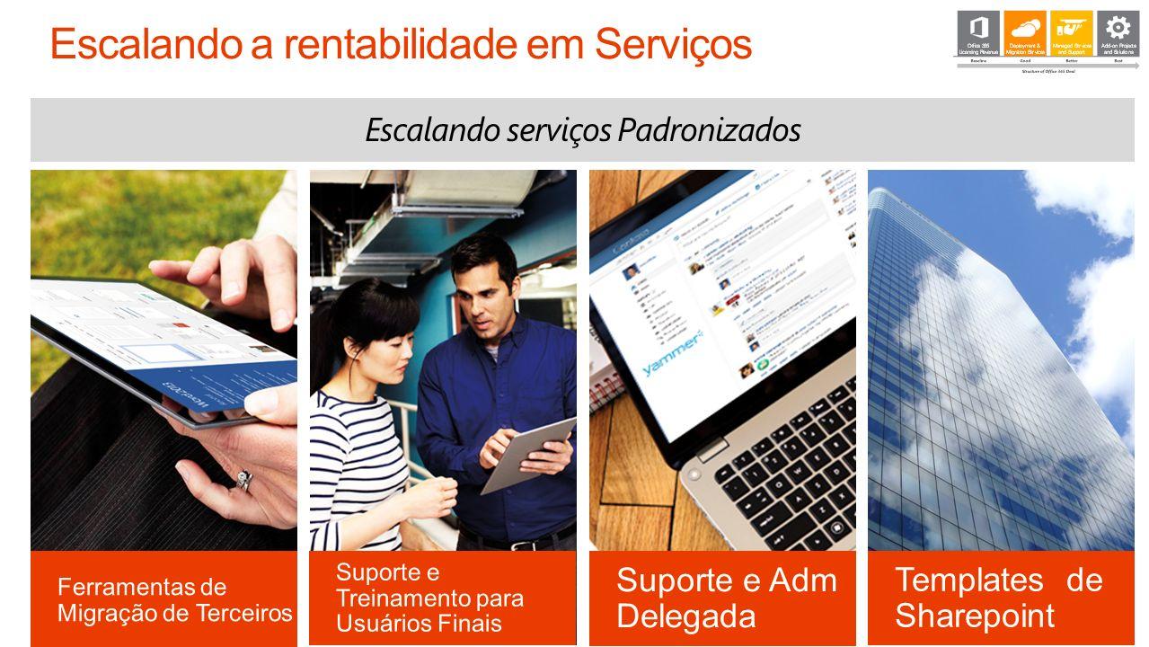 Escalando serviços Padronizados