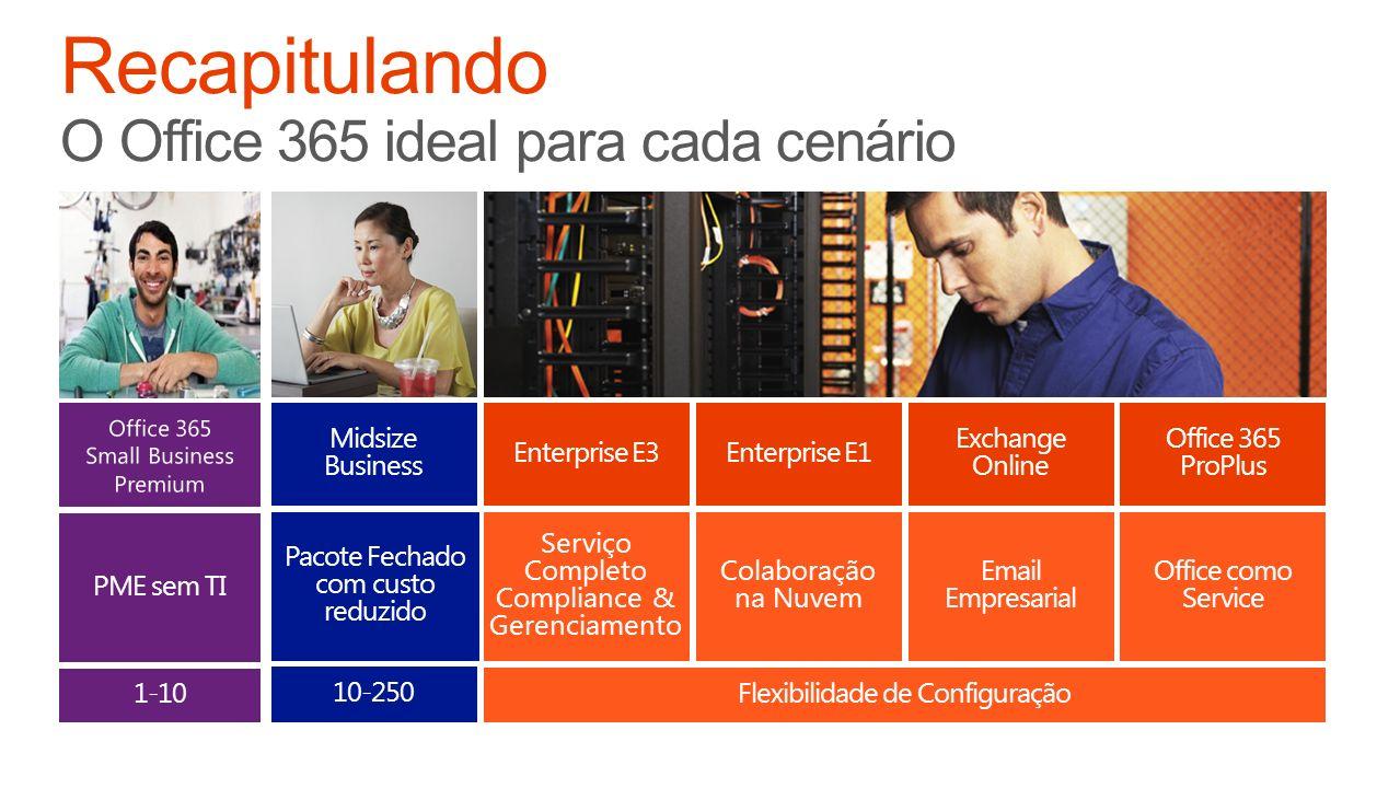 PME sem TI Midsize Business Flexibilidade de Configuração Colaboração na Nuvem Enterprise E1 Office como Service Office 365 ProPlus Serviço Completo C