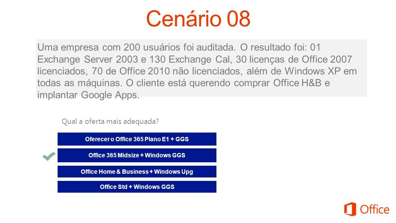 Uma empresa com 200 usuários foi auditada. O resultado foi: 01 Exchange Server 2003 e 130 Exchange Cal, 30 licenças de Office 2007 licenciados, 70 de