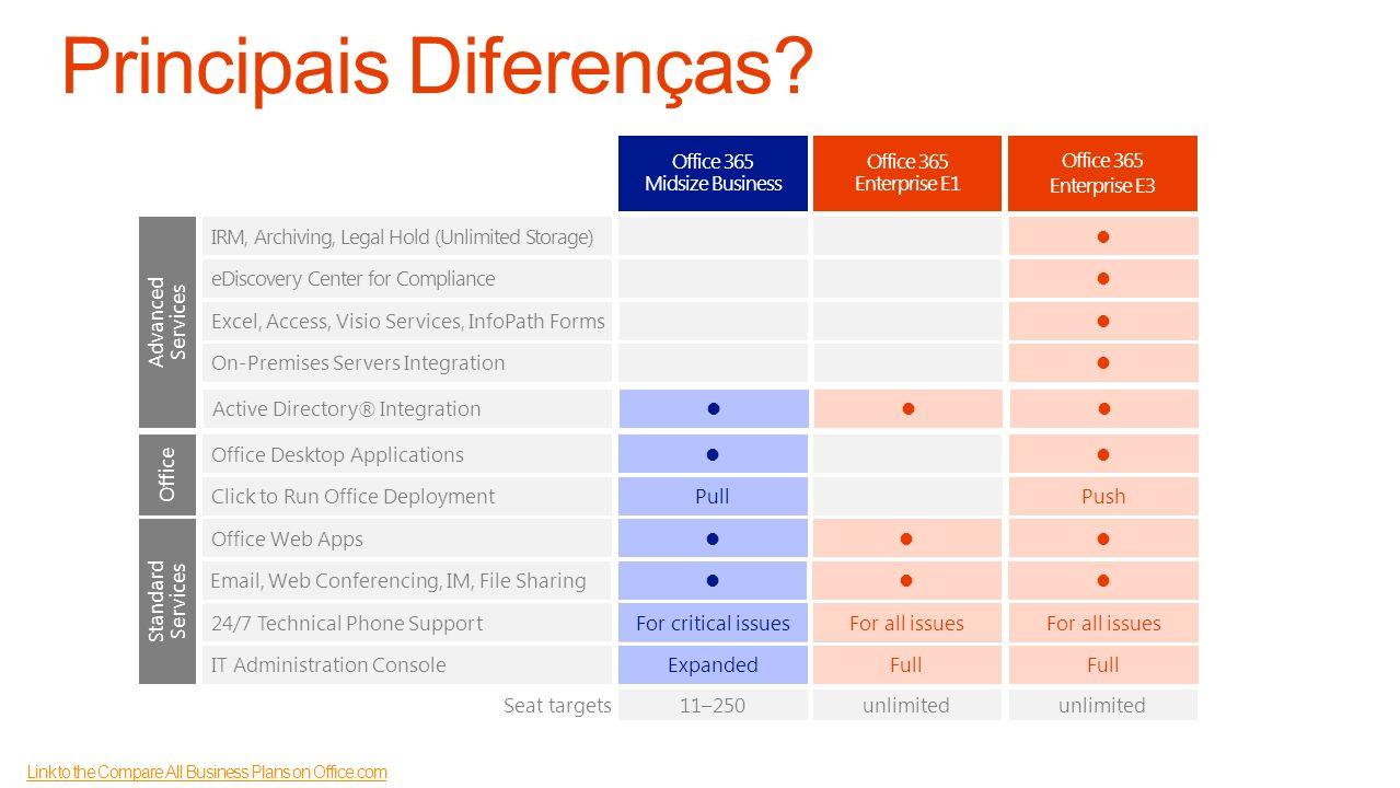 Office 365 Enterprise E1 Office 365 Enterprise E3 Advanced Services Standard Services Office Office Web Apps Seat targets unlimited IRM, Archiving, Le