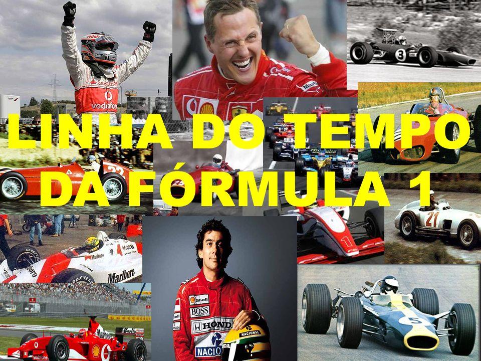 LINHA DO TEMPO DA FÓRMULA 1