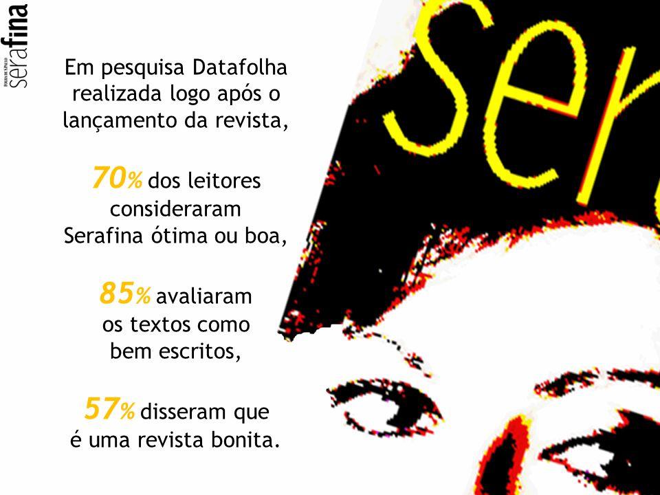 Em pesquisa Datafolha realizada logo após o lançamento da revista, 70 % dos leitores consideraram Serafina ótima ou boa, 85 % avaliaram os textos como