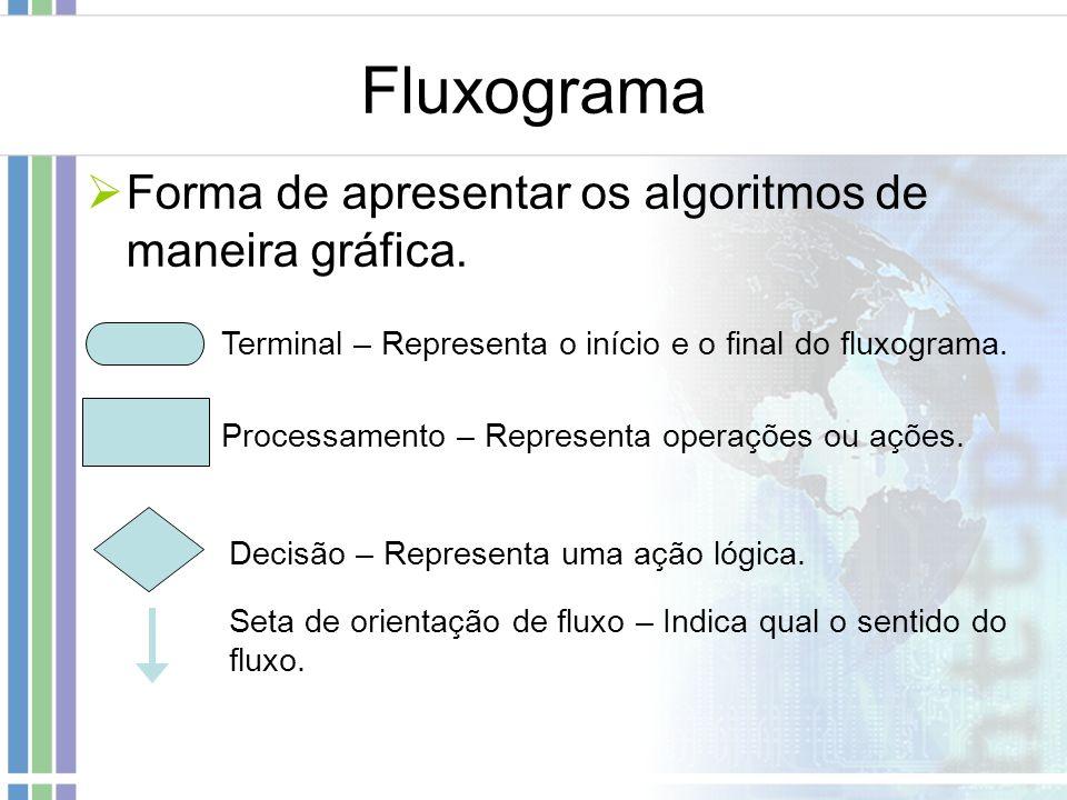 Fluxograma Forma de apresentar os algoritmos de maneira gráfica. Terminal – Representa o início e o final do fluxograma. Processamento – Representa op
