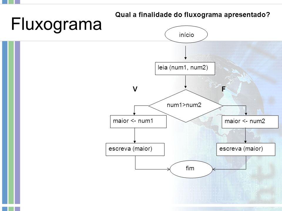 Fluxograma início leia (num1, num2) num1>num2 maior <- num1 maior <- num2 escreva (maior) fim VF Qual a finalidade do fluxograma apresentado? escreva