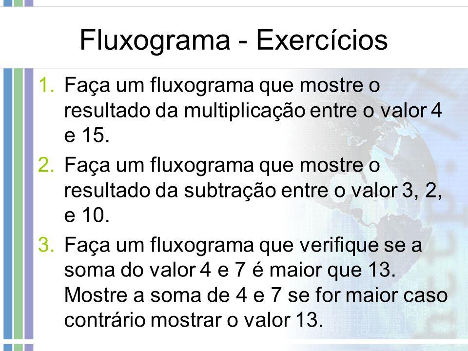 Fluxograma - Exercícios 1.Faça um fluxograma que mostre o resultado da multiplicação entre o valor 4 e 15. 2.Faça um fluxograma que mostre o resultado