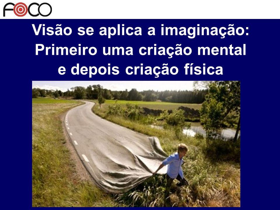 www.andrenantesborges.adm.br Visão se aplica a imaginação: Primeiro uma criação mental e depois criação física