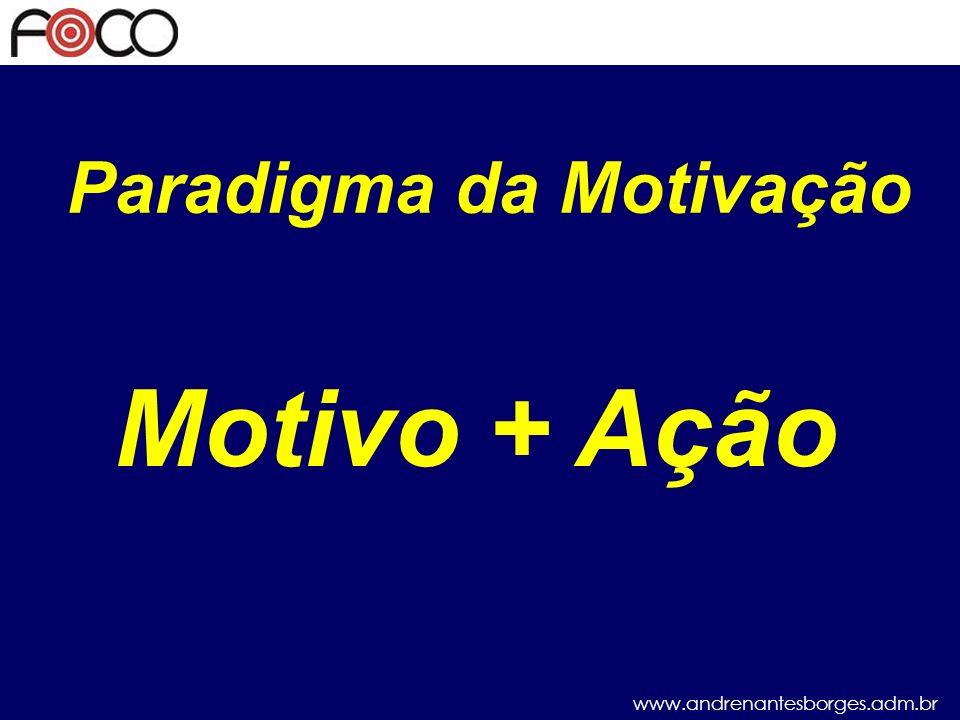 www.andrenantesborges.adm.br Paradigma da Motivação Motivo + Ação