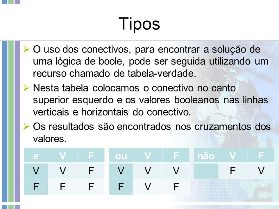 Tipos O uso dos conectivos, para encontrar a solução de uma lógica de boole, pode ser seguida utilizando um recurso chamado de tabela-verdade. Nesta t