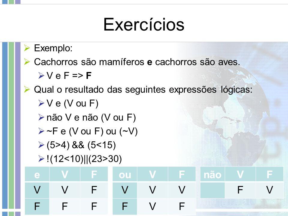 Exercícios Exemplo: Cachorros são mamíferos e cachorros são aves. V e F => F Qual o resultado das seguintes expressões lógicas: V e (V ou F) não V e n