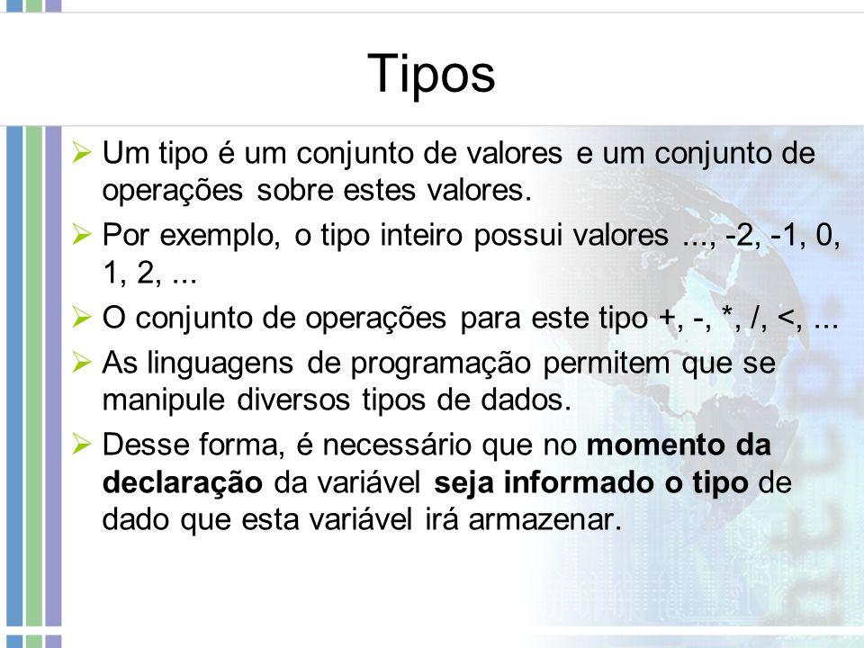 Tipos Um tipo é um conjunto de valores e um conjunto de operações sobre estes valores. Por exemplo, o tipo inteiro possui valores..., -2, -1, 0, 1, 2,
