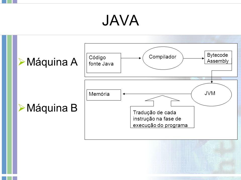 JAVA Máquina A Máquina B Código fonte Java Compilador Bytecode Assembly Memória JVM Tradução de cada instrução na fase de execução do programa