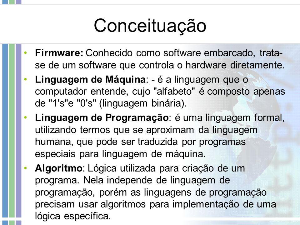 Conceituação Firmware: Conhecido como software embarcado, trata- se de um software que controla o hardware diretamente. Linguagem de Máquina: - é a li
