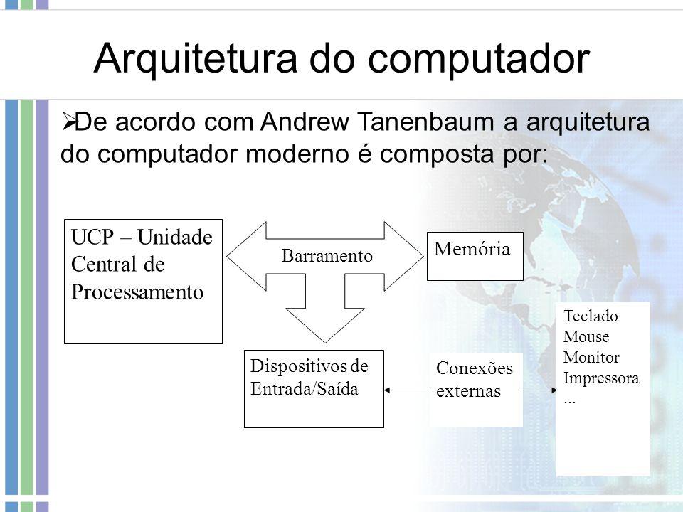 Arquitetura do computador UCP – Unidade Central de Processamento Memória Dispositivos de Entrada/Saída Conexões externas Teclado Mouse Monitor Impress