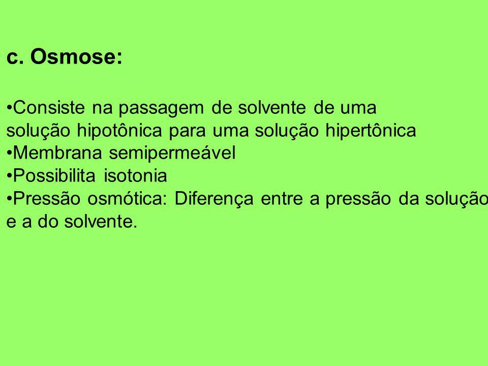 c. Osmose: Consiste na passagem de solvente de uma solução hipotônica para uma solução hipertônica Membrana semipermeável Possibilita isotonia Pressão