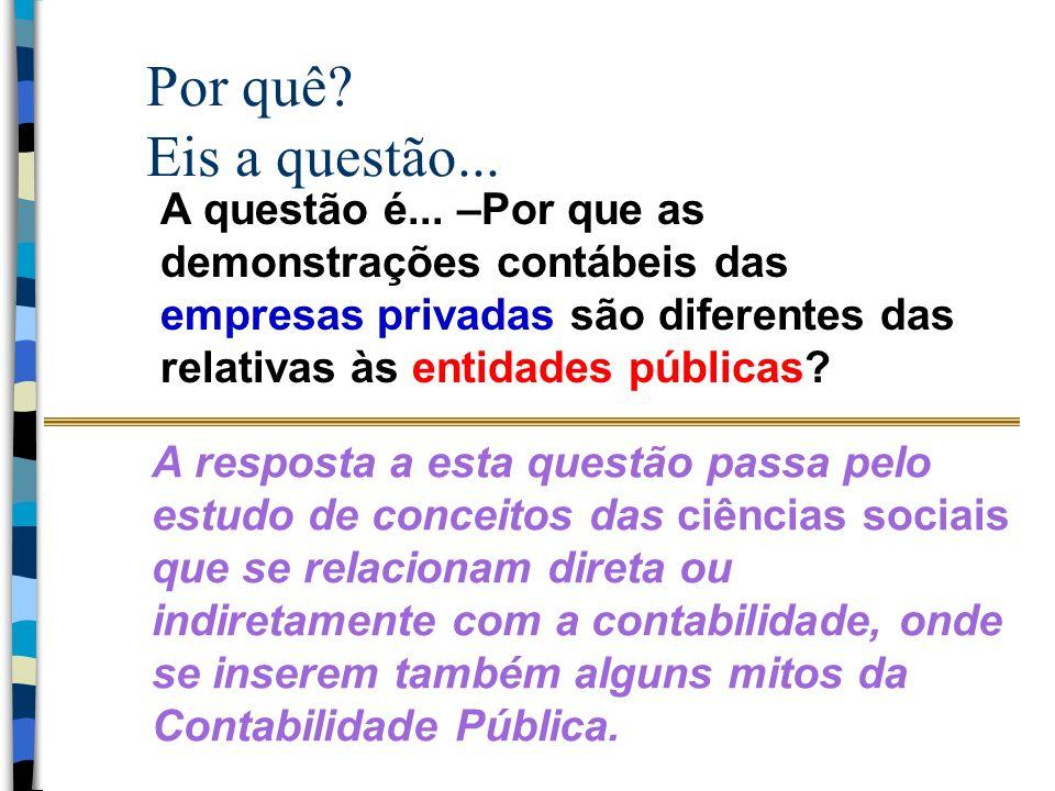 Por quê? Eis a questão... A questão é... –Por que as demonstrações contábeis das empresas privadas são diferentes das relativas às entidades públicas?