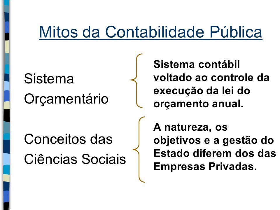 Mitos da Contabilidade Pública Sistema Orçamentário Conceitos das Ciências Sociais Sistema contábil voltado ao controle da execução da lei do orçament