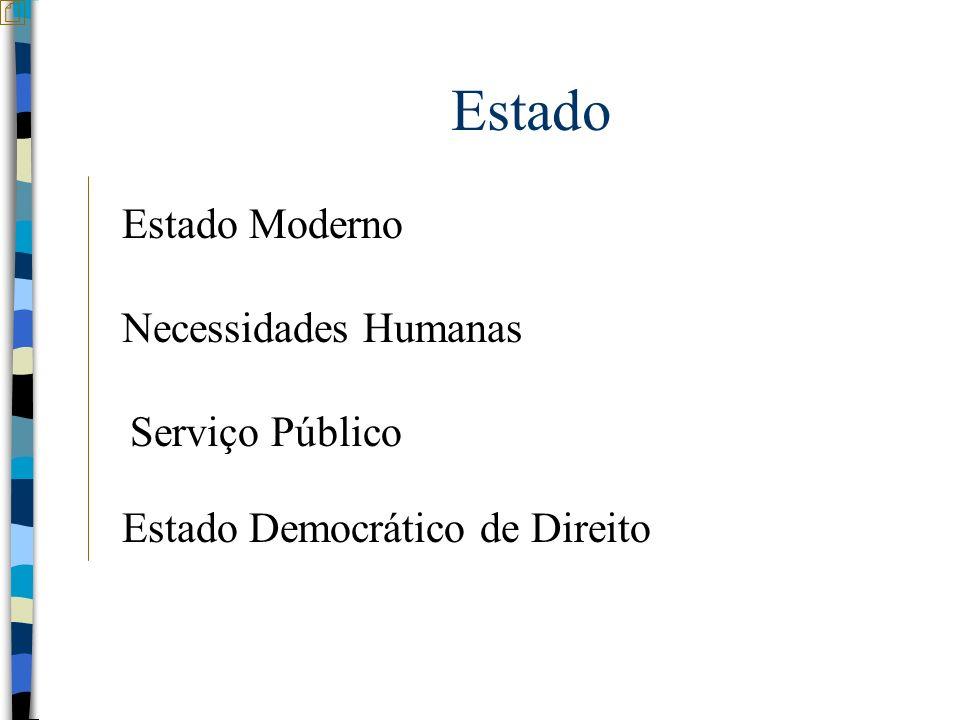 Estado Necessidades Humanas Serviço Público Estado Moderno Estado Democrático de Direito