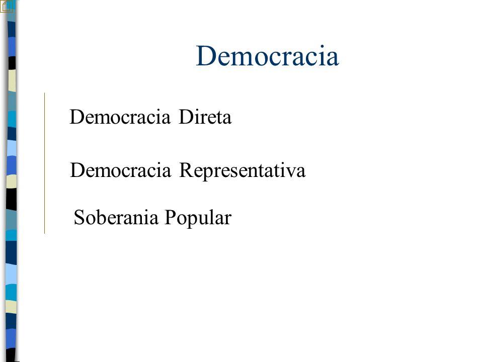 Democracia Democracia Direta Democracia Representativa Soberania Popular