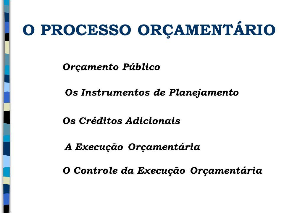 O PROCESSO ORÇAMENTÁRIO Orçamento Público Os Instrumentos de Planejamento Os Créditos Adicionais A Execução Orçamentária O Controle da Execução Orçame