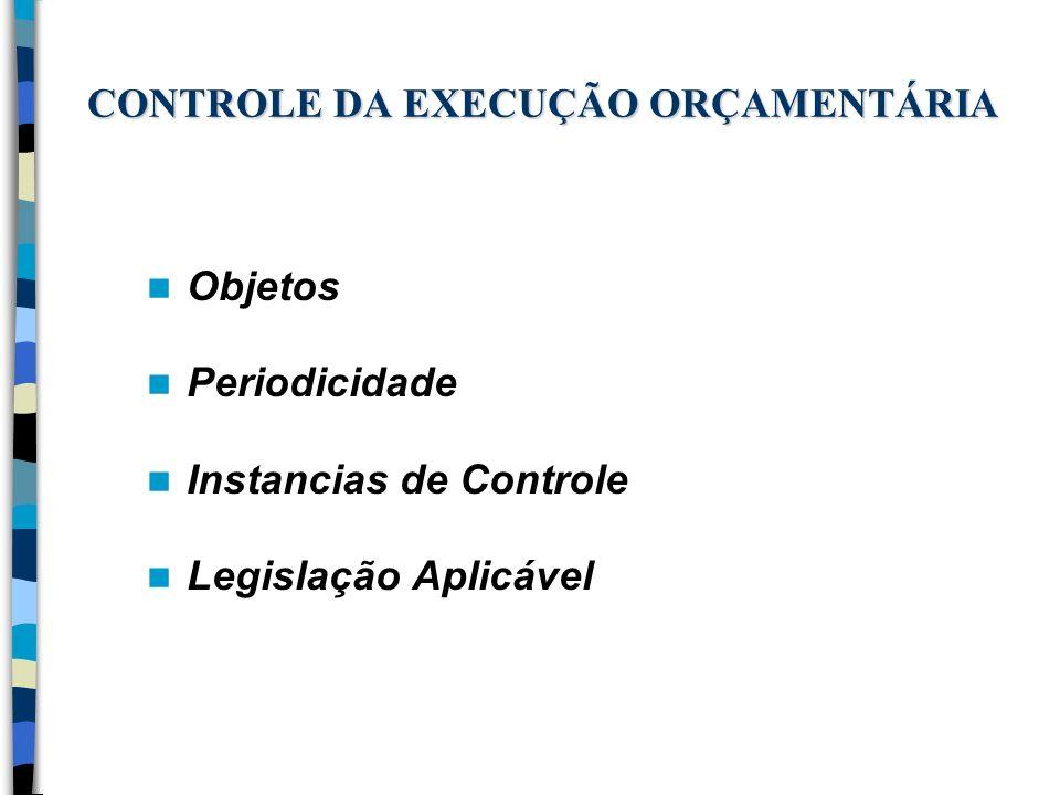CONTROLE DA EXECUÇÃO ORÇAMENTÁRIA Objetos Periodicidade Instancias de Controle Legislação Aplicável
