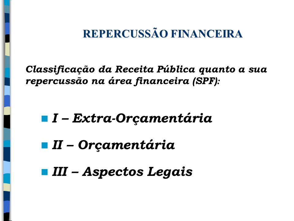 REPERCUSSÃO FINANCEIRA I – Extra-Orçamentária II – Orçamentária III – Aspectos Legais Classificação da Receita Pública quanto a sua repercussão na áre