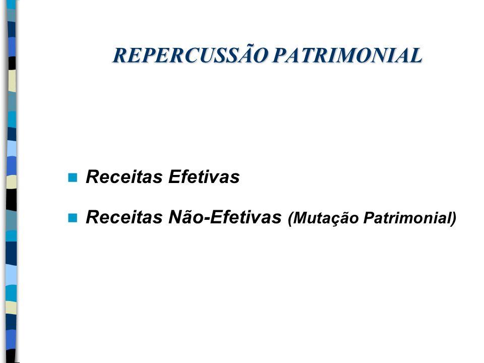 REPERCUSSÃO PATRIMONIAL Receitas Efetivas Receitas Não-Efetivas (Mutação Patrimonial)