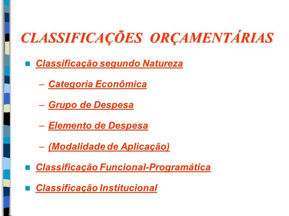 CLASSIFICAÇÕES ORÇAMENTÁRIAS Classificação segundo Natureza –Categoria Econômica –Grupo de Despesa –Elemento de Despesa –(Modalidade de Aplicação) Cla