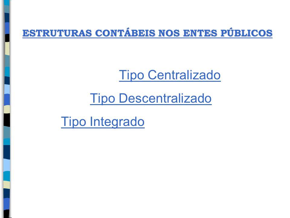 ESTRUTURAS CONTÁBEIS NOS ENTES PÚBLICOS Tipo Centralizado Tipo Descentralizado Tipo Integrado