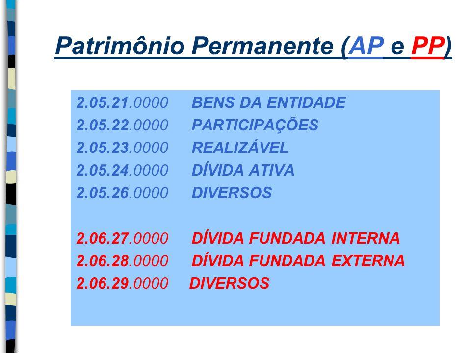 Patrimônio Permanente (AP e PP) 2.05.21.0000 BENS DA ENTIDADE 2.05.22.0000 PARTICIPAÇÕES 2.05.23.0000 REALIZÁVEL 2.05.24.0000 DÍVIDA ATIVA 2.05.26.000