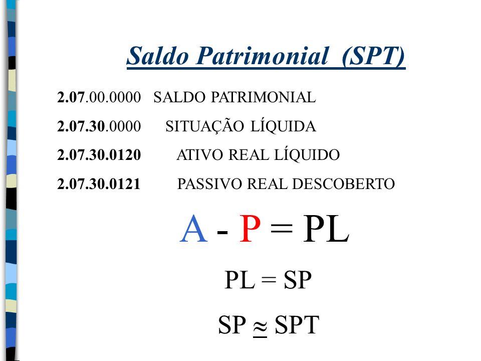 Saldo Patrimonial (SPT) 2.07.00.0000SALDO PATRIMONIAL 2.07.30.0000 SITUAÇÃO LÍQUIDA 2.07.30.0120 ATIVO REAL LÍQUIDO 2.07.30.0121 PASSIVO REAL DESCOBER