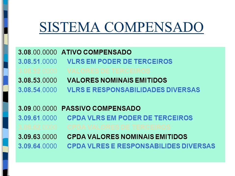 SISTEMA COMPENSADO 3.08.00.0000 ATIVO COMPENSADO 3.08.51.0000 VLRS EM PODER DE TERCEIROS 3.08.52.0000 VALORES DE TERCEIROS 3.08.53.0000 VALORES NOMINA