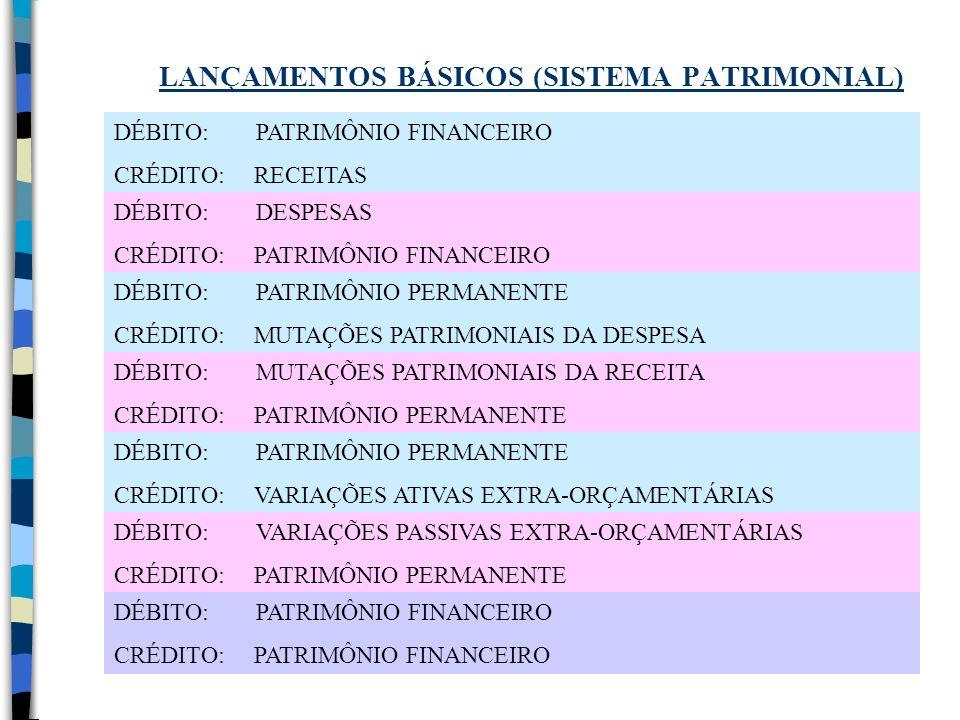 LANÇAMENTOS BÁSICOS (SISTEMA PATRIMONIAL) DÉBITO: PATRIMÔNIO FINANCEIRO CRÉDITO: RECEITAS DÉBITO: DESPESAS CRÉDITO: PATRIMÔNIO FINANCEIRO DÉBITO: PATR