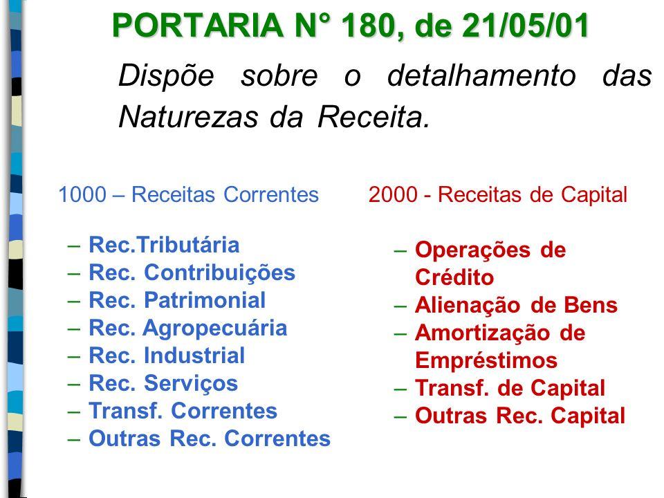 PORTARIA N° 180, de 21/05/01 Dispõe sobre o detalhamento das Naturezas da Receita. 1000 – Receitas Correntes –Rec.Tributária –Rec. Contribuições –Rec.