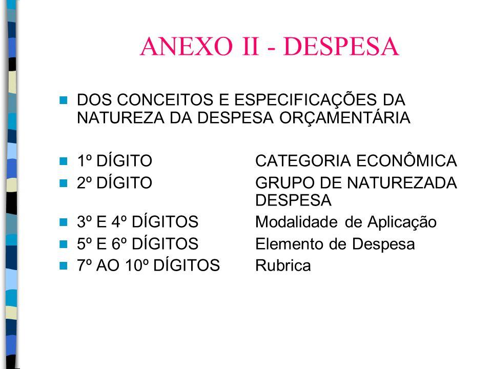 ANEXO II - DESPESA DOS CONCEITOS E ESPECIFICAÇÕES DA NATUREZA DA DESPESA ORÇAMENTÁRIA 1º DÍGITOCATEGORIA ECONÔMICA 2º DÍGITOGRUPO DE NATUREZADA DESPES