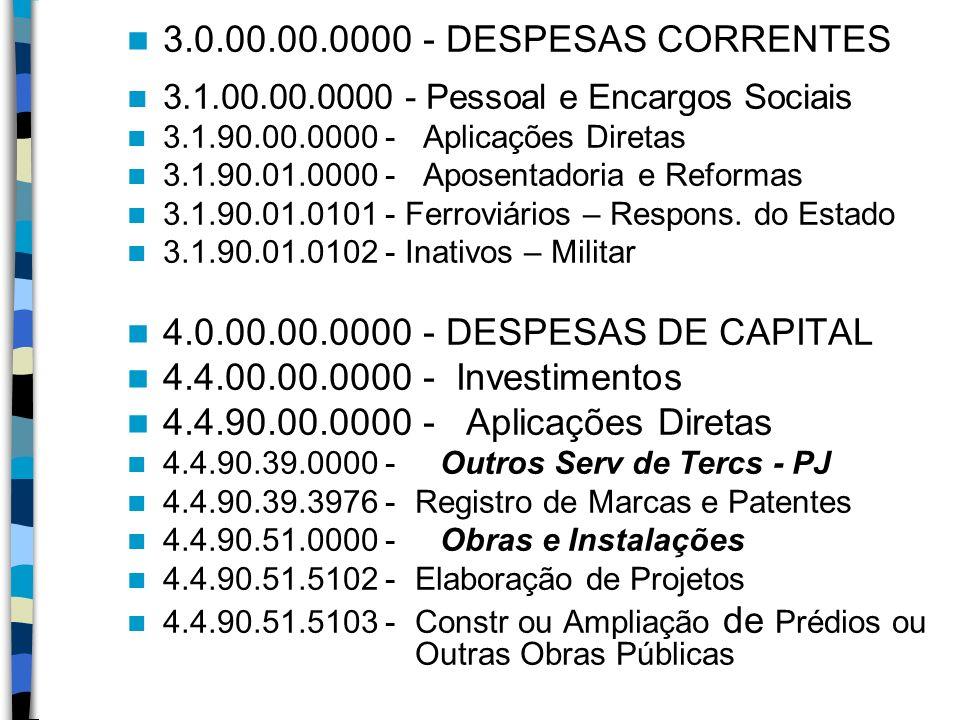 3.0.00.00.0000 - DESPESAS CORRENTES 3.1.00.00.0000 - Pessoal e Encargos Sociais 3.1.90.00.0000 - Aplicações Diretas 3.1.90.01.0000 - Aposentadoria e R