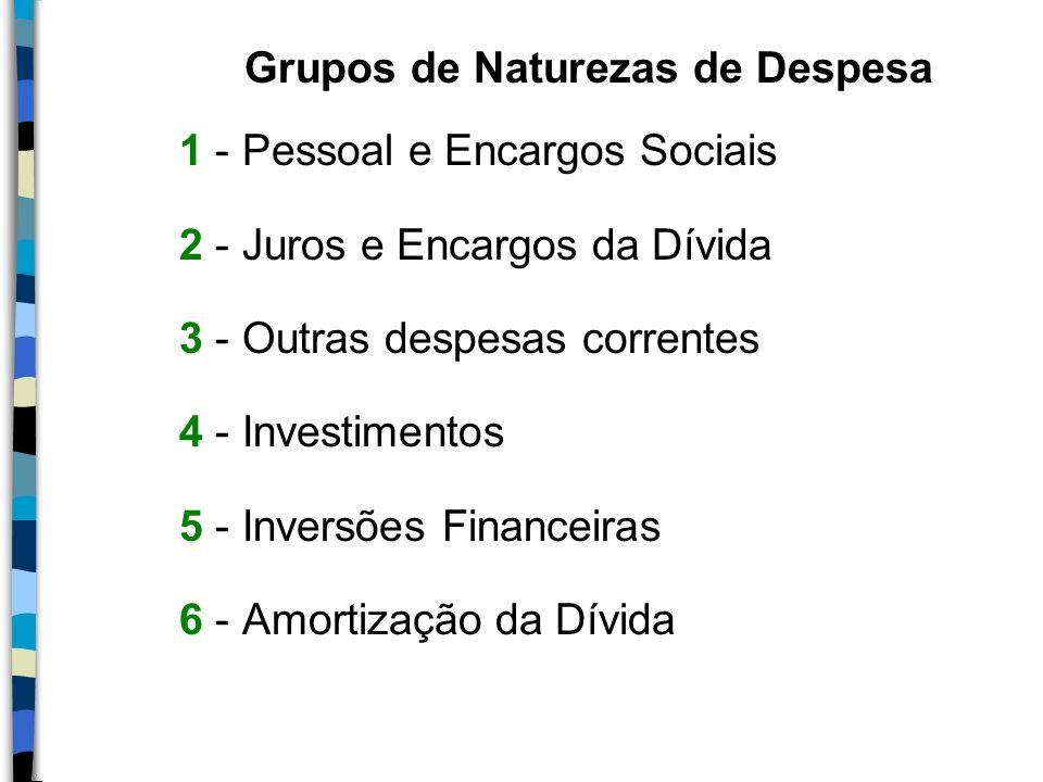 Grupos de Naturezas de Despesa 1 - Pessoal e Encargos Sociais 2 - Juros e Encargos da Dívida 3 - Outras despesas correntes 4 - Investimentos 5 - Inver
