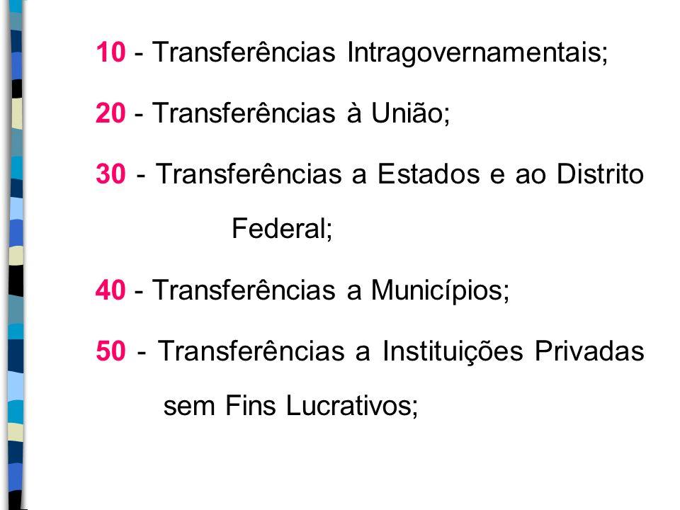 10 - Transferências Intragovernamentais; 20 - Transferências à União; 30 - Transferências a Estados e ao Distrito Federal; 40 - Transferências a Munic