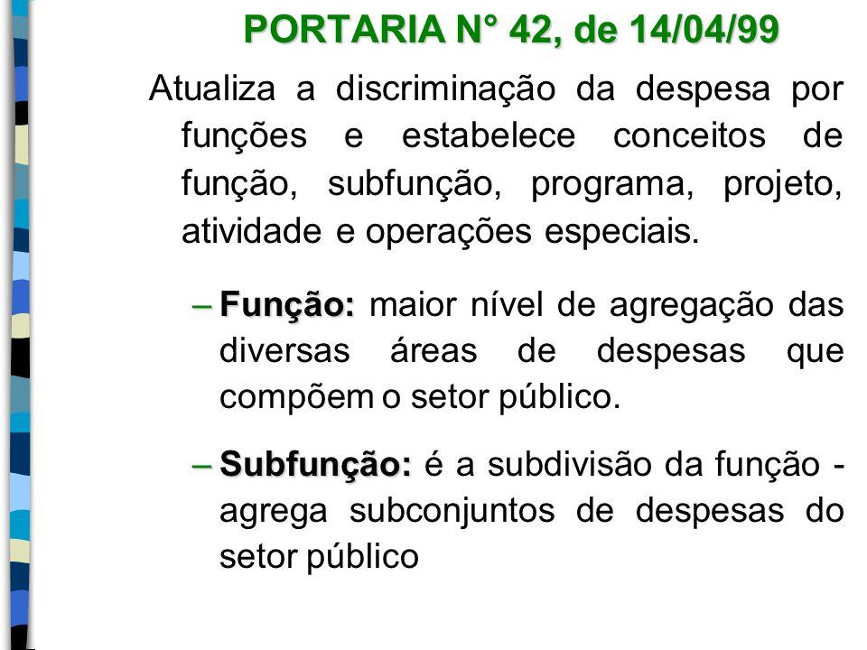 PORTARIA N° 42, de 14/04/99 Atualiza a discriminação da despesa por funções e estabelece conceitos de função, subfunção, programa, projeto, atividade