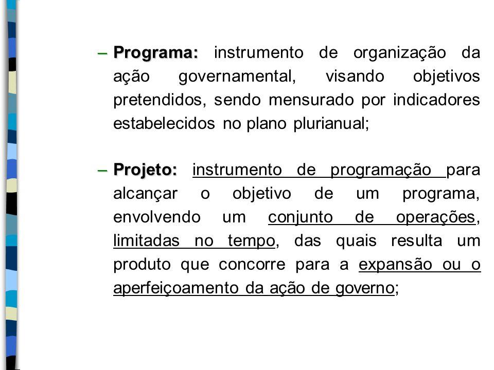 –Programa: –Programa: instrumento de organização da ação governamental, visando objetivos pretendidos, sendo mensurado por indicadores estabelecidos n
