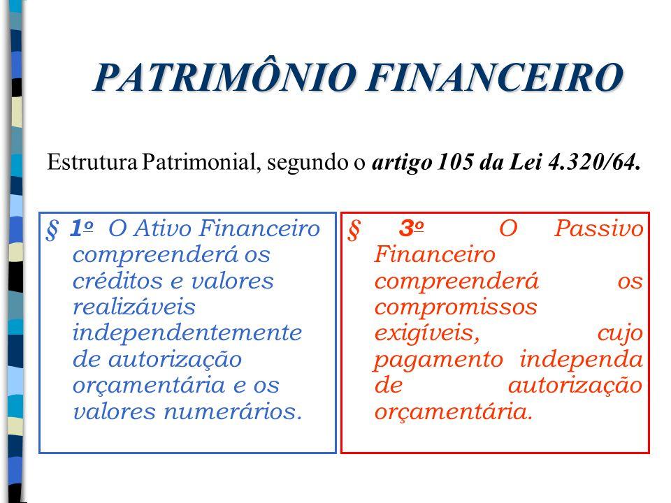 PATRIMÔNIO FINANCEIRO § 1 o O Ativo Financeiro compreenderá os créditos e valores realizáveis independentemente de autorização orçamentária e os valor