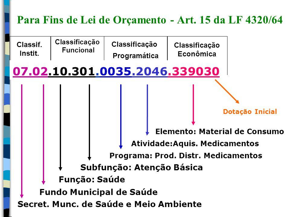Classificação Funcional Classificação Programática 07.02.10.301.0035.2046.339030 Para Fins de Lei de Orçamento - Art. 15 da LF 4320/64 Secret. Munc. d