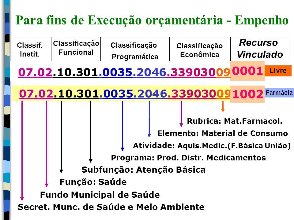 Farmácia 0001 Classificação Programática Classificação Funcional 07.02.10.301.0035.2046.33903009 Para fins de Execução orçamentária - Empenho Secret.