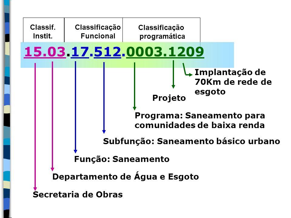 Classificação programática 15.03.17.512.0003.1209 Secretaria de Obras Departamento de Água e Esgoto Função: Saneamento Subfunção: Saneamento básico ur