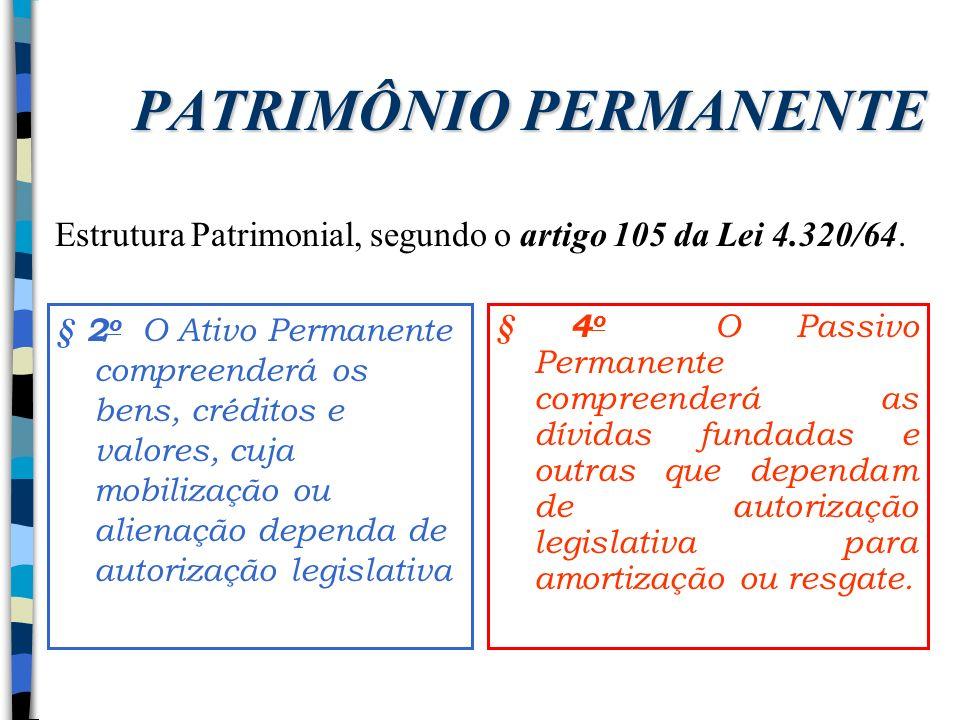 PATRIMÔNIO PERMANENTE § 2 o O Ativo Permanente compreenderá os bens, créditos e valores, cuja mobilização ou alienação dependa de autorização legislat