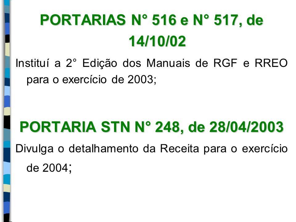 PORTARIAS N° 516 e N° 517, de 14/10/02 Instituí a 2° Edição dos Manuais de RGF e RREO para o exercício de 2003; PORTARIA STN N° 248, de 28/04/2003 Div