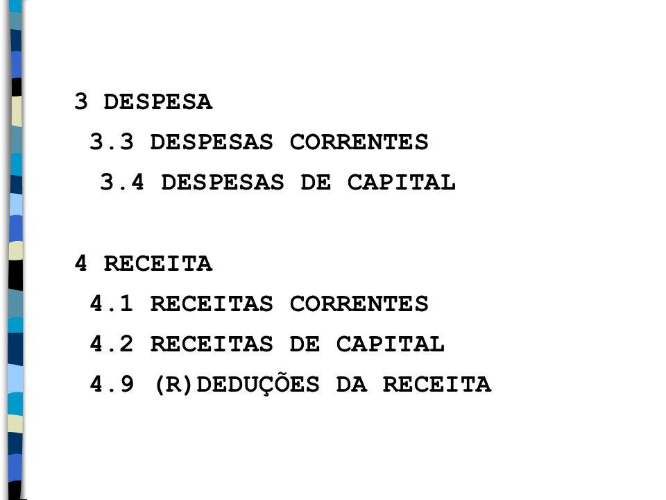 3 DESPESA 3.3 DESPESAS CORRENTES 3.4 DESPESAS DE CAPITAL 4 RECEITA 4.1 RECEITAS CORRENTES 4.2 RECEITAS DE CAPITAL 4.9 (R)DEDUÇÕES DA RECEITA