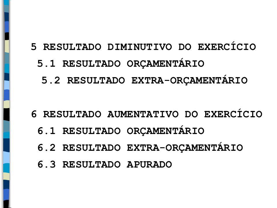 5 RESULTADO DIMINUTIVO DO EXERCÍCIO 5.1 RESULTADO ORÇAMENTÁRIO 5.2 RESULTADO EXTRA-ORÇAMENTÁRIO 6 RESULTADO AUMENTATIVO DO EXERCÍCIO 6.1 RESULTADO ORÇ