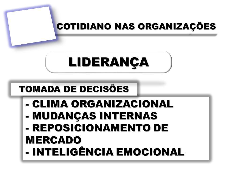 - CLIMA ORGANIZACIONAL - MUDANÇAS INTERNAS - REPOSICIONAMENTO DE MERCADO - INTELIGÊNCIA EMOCIONAL TOMADA DE DECISÕES COTIDIANO NAS ORGANIZAÇÕES