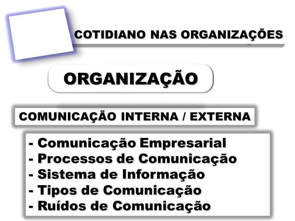 - Comunicação Empresarial - Processos de Comunicação - Sistema de Informação - Tipos de Comunicação - Ruídos de Comunicação COMUNICAÇÃO INTERNA / EXTE